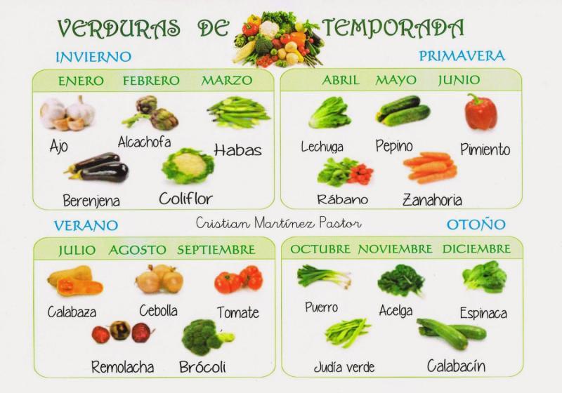 Los beneficios de los alimentos de temporada  Salud y