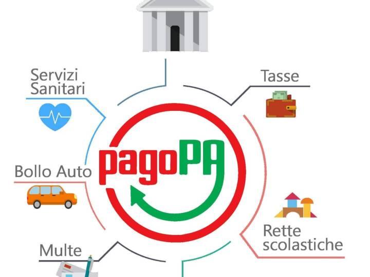 Obbligo eseguire i pagamenti a favore della pubblica amministrazione con il sistema pagoPA