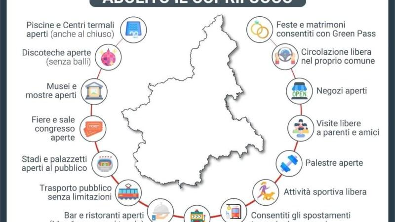 Il Piemonte è zona bianca da domani 14 giugno abolito il coprifuoco