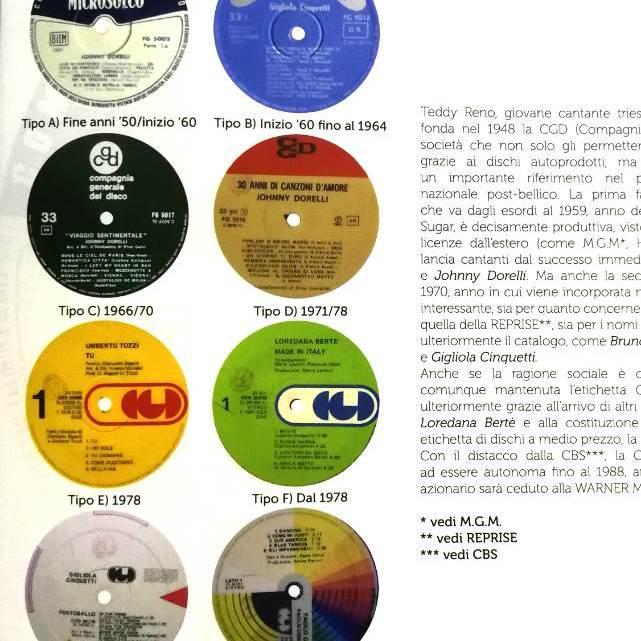 quotazioni dischi in vinile