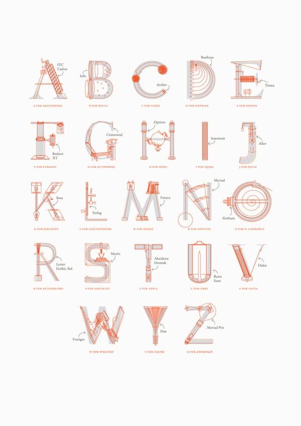 Scientific Typeface Illustrates 26 Great Inventions   Co.Design   business + design