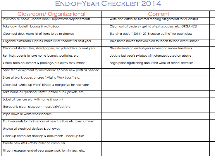 End Of The Year Checklist For Teachers Teaching Sam And Scout Rh Samandscout Com Classroom Clean Up Church Kitchen