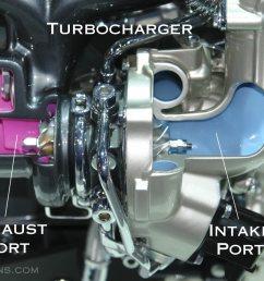 volkswagen turbocharger see larger photo [ 1200 x 867 Pixel ]