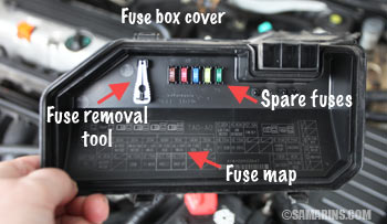 2014 Nissan Rogue Fuse Box How To Check A Fuse In A Car