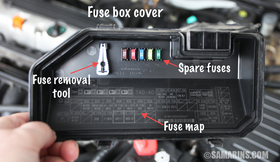 Vw Tiguan Fuse Diagram How To Check A Fuse In A Car