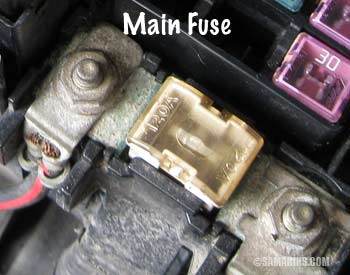 2005 F150 Fuse Box Location How To Check A Fuse In A Car