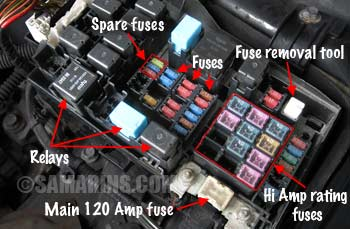 2006 Gmc Fuse Box Learn Your Car How Different Car Parts And Sensors Work