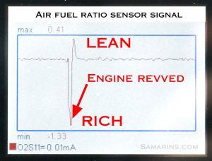 Air Fuel Ratio (AF) Sensor