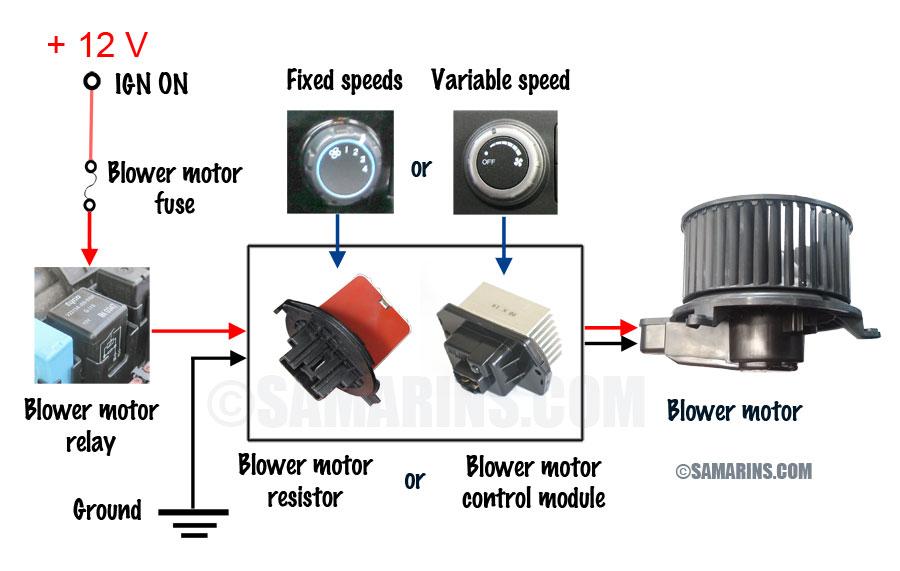 Blower Motor Resistor 2006 Chevy Trailblazer