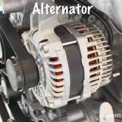 2005 Honda Odyssey Belt Diagram Code Alarm Ca5051 Wiring Alternator, How It Works, Symptoms, Testing, Problems, Replacement