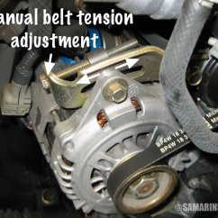 1994 Nissan Sentra Alternator Wiring Diagram Parts Of The Ear Worksheet 2003 Engine | Get Free Image About