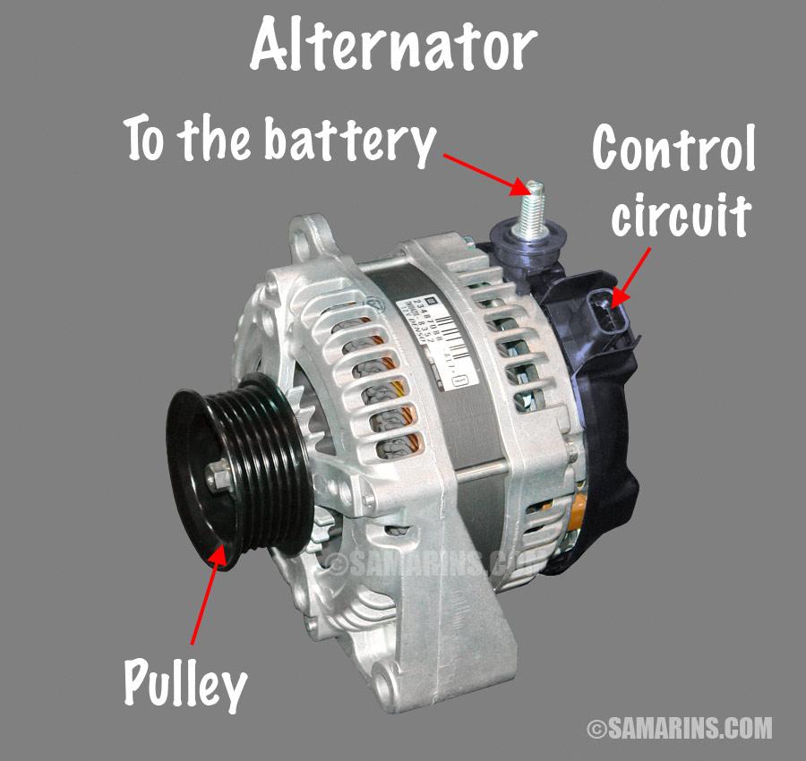 Car Alternator Diagram