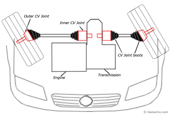 diagram of 2011 ford escape cv joint and transmission auto parts