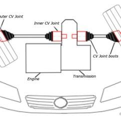 2002 Toyota Corolla Belt Diagram Vortec Firing Order Cv Joint How It Works Symptoms Problems