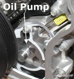an oil pump creates the oil pressure in the engine lubrication system it is installed inside the front engine cover or as a separate unit near the front  [ 900 x 927 Pixel ]