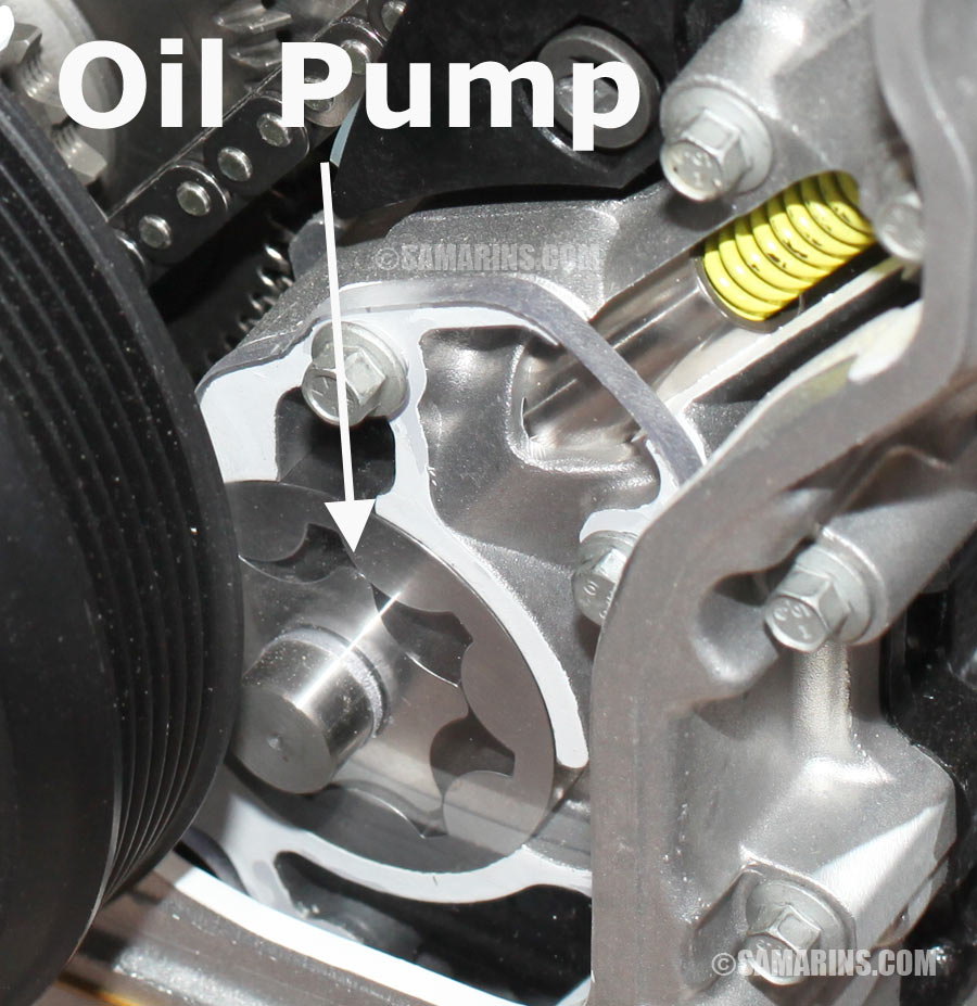 medium resolution of an oil pump creates the oil pressure in the engine lubrication system it is installed inside the front engine cover or as a separate unit near the front