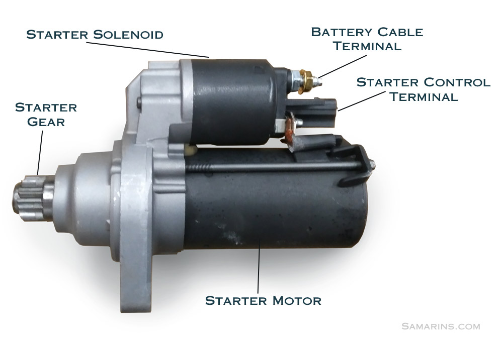 Diagram Furthermore Honda Accord Starter Location On 2006 Honda Pilot