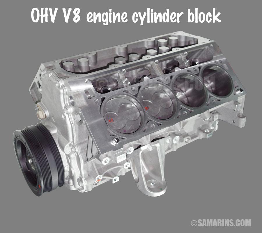 Gm 5 0 Engine Diagram Engine Car Parts And Component Diagram