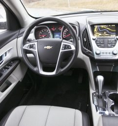 chevrolet equinox gmc terrain 2010 2017 problems interior photos engine pros and cons specs [ 1200 x 781 Pixel ]