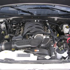 1994 Ford Explorer Starter Wiring Diagram L14 30 Diameter 2003 Engine Great Installation Of What To Look For When Buying A Used Rh Samarins Com Parts