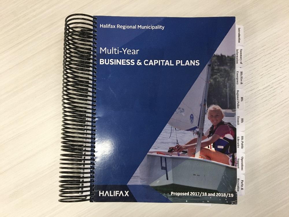 HRM Budget
