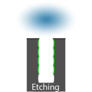 Bosch Etch 10