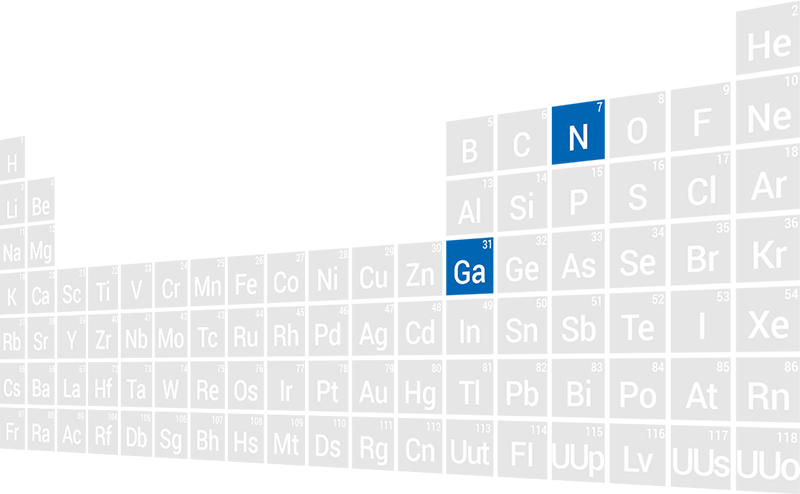 Gallium Nitride in Periodic Table