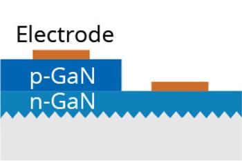 Electrode Formation