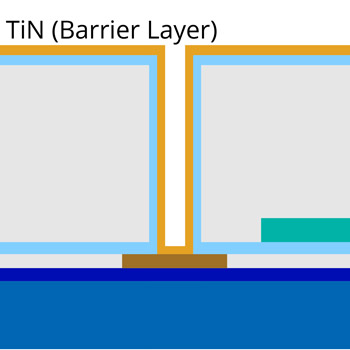 Barrier Layer Formation
