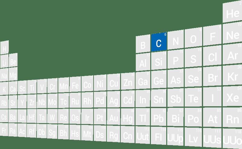 Periodic Table (Diamond)