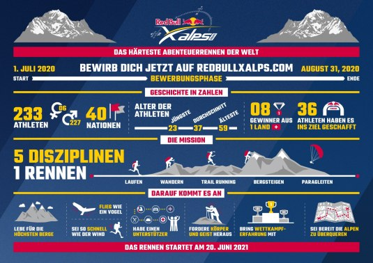 RBX21_Apply-now-infographic_DE-2