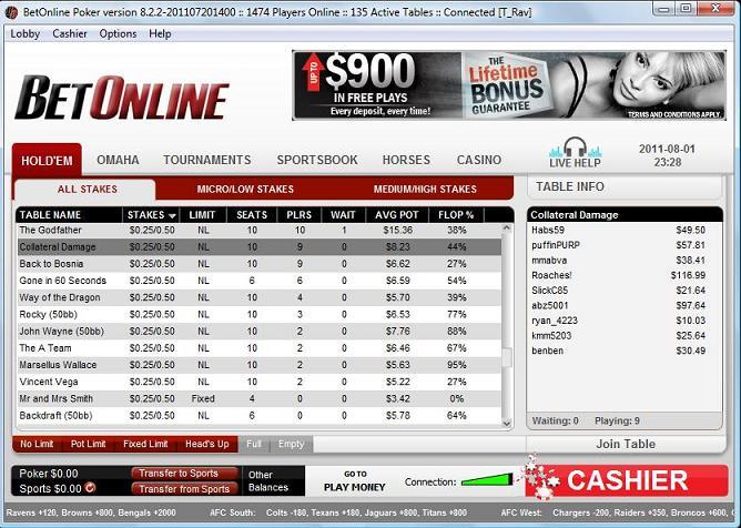 BetOnline Poker Review  Full Review  USA OK