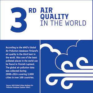 bfinland-rankings-air-quality