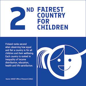 bfinland-rankings-fairest-for-children