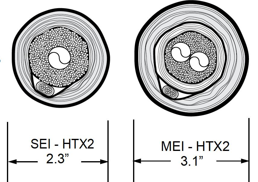Instrument Tubing Bundle TubeTrace SEI/MEI HTX2 THERMON