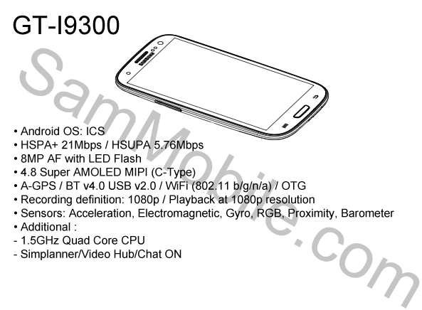Exclusive: GT-I9300 Service Manual specifications and