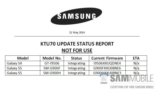 Samsung-KTU70-UpdateReport