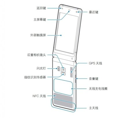 New clamshell smartphone spotted in user manual on Samsung