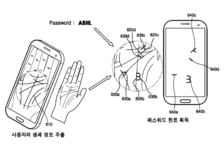 Palm Scanning for Lost Passwords on Samsung Smartphones?