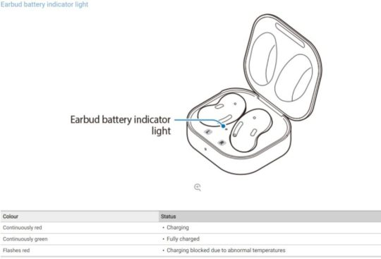 Samsung leaks own user manual for the Galaxy Buds Live