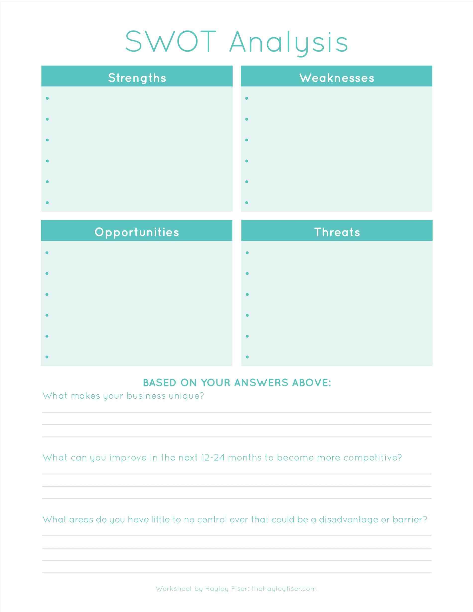 Competitorysis Sheet