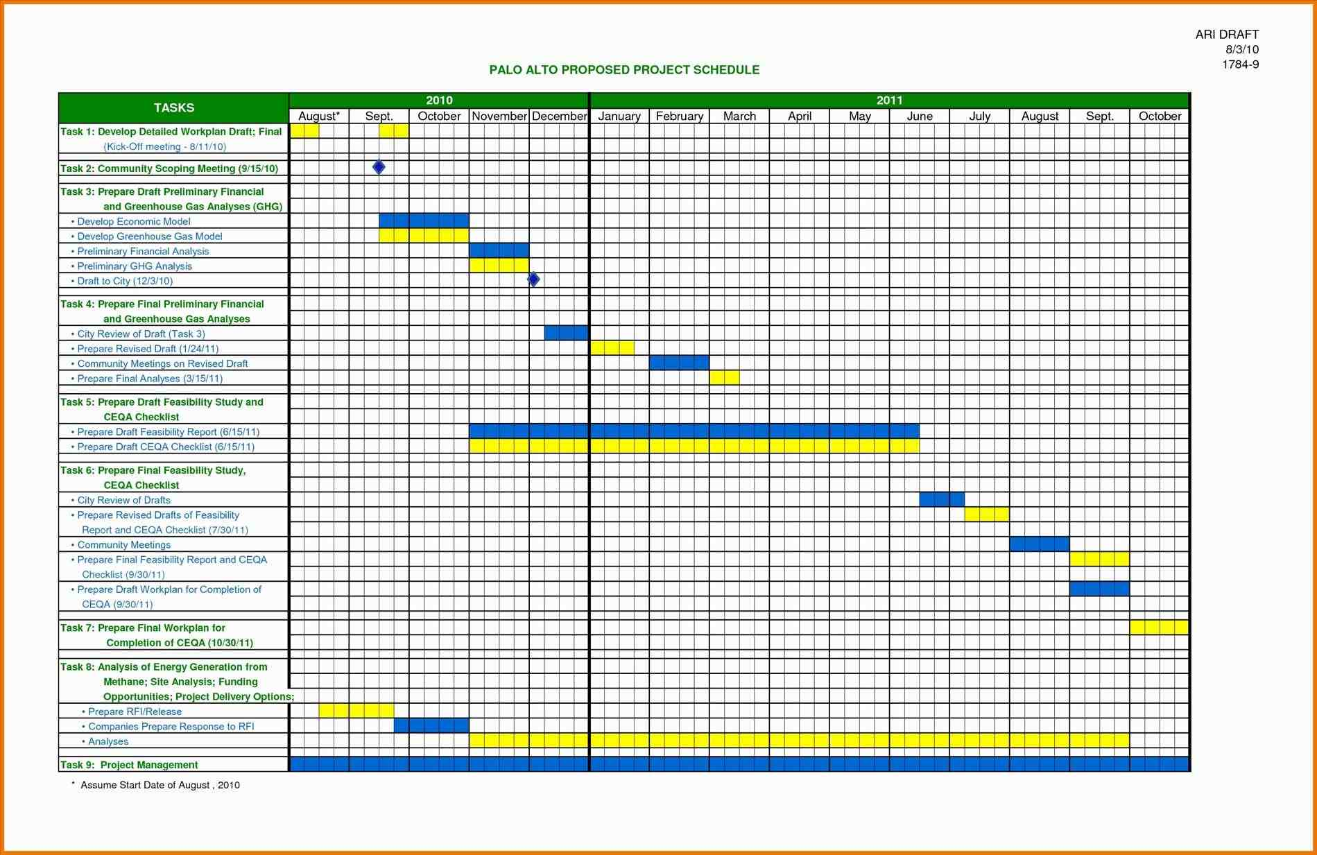Capacity Planning Excel Template Free