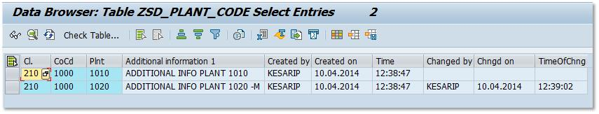- My Experiments with ABAP