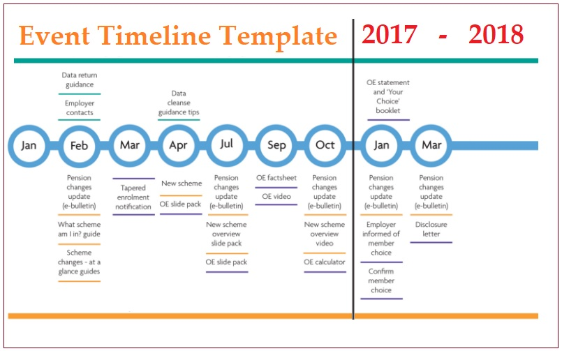 Event Timeline Templates Free Sample Example Format  Event