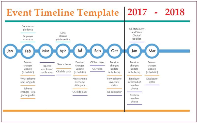 Event Timeline Template Free Printable PDF Excel Word   Sample Event  Timeline Template