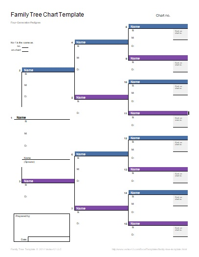 Family Tree Chart Templates   7+ Free Word, Excel & PDF Formats