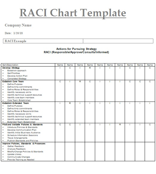 It Roles And Responsibilities Template Ideal Vistalist Co