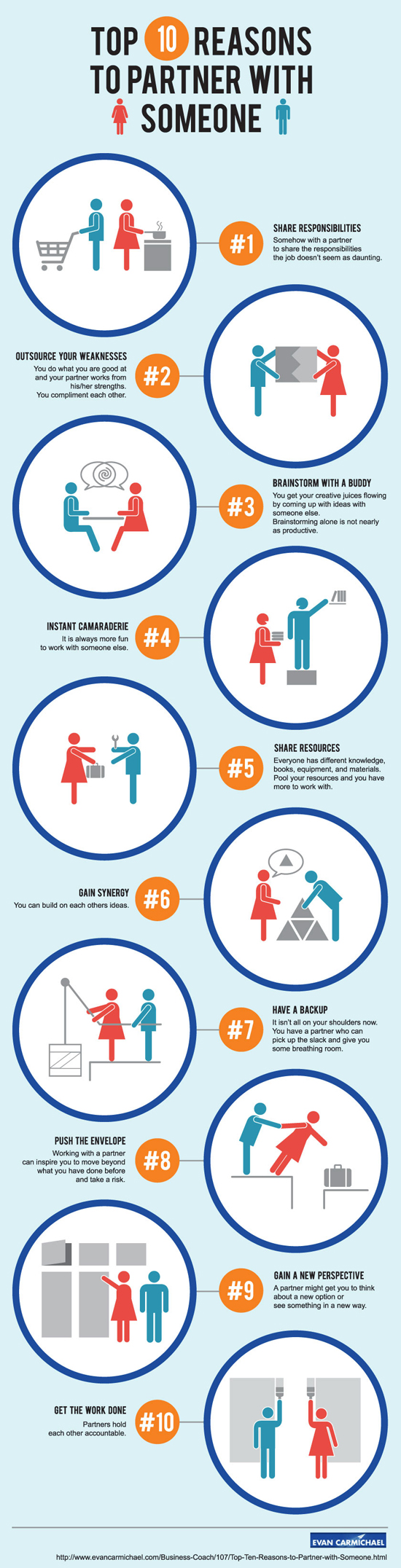 Top 10 reasons to  partner with someone