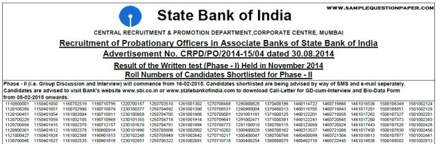 SBI Associate PO Result 2015: Download Admit Cards for Phase II