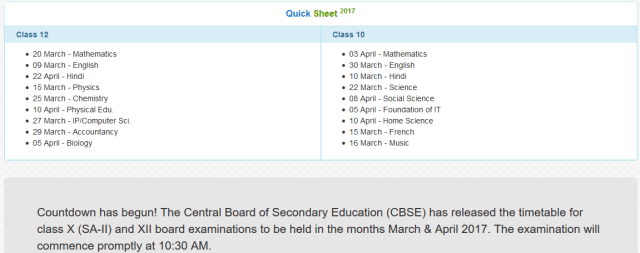 CBSE Class 10th and 12th exams 2016: Datesheet released @cbse.nic.in‎